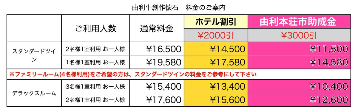 f:id:route108uemura:20200721194126j:plain
