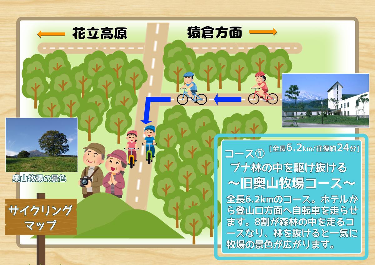 f:id:route108uemura:20200817020433j:plain