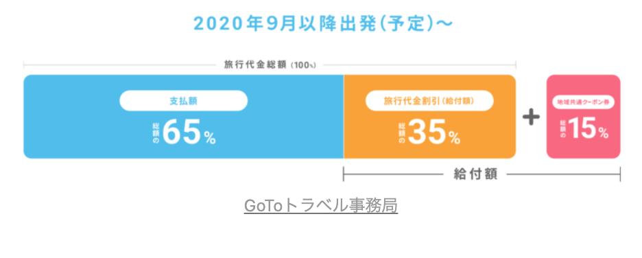 f:id:route108uemura:20200822122445p:plain