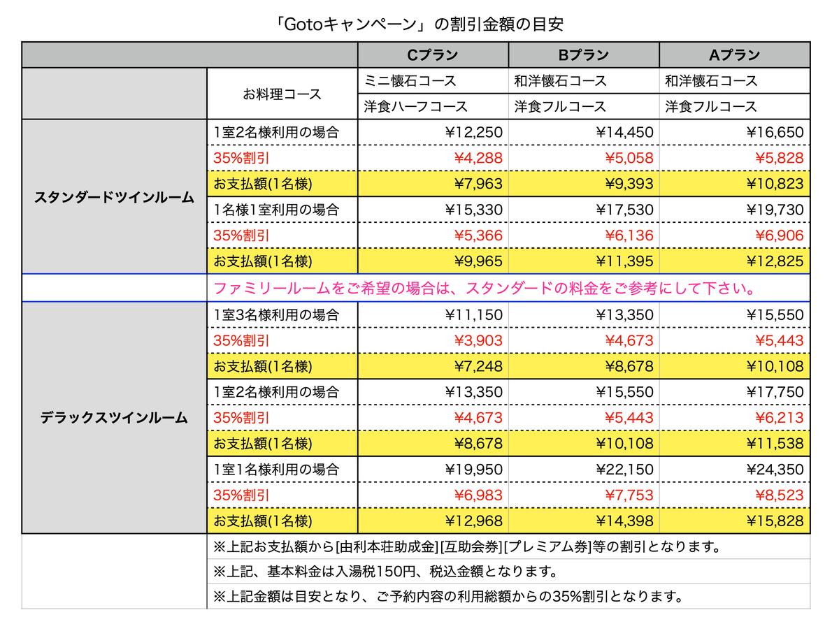 f:id:route108uemura:20201109053048j:plain