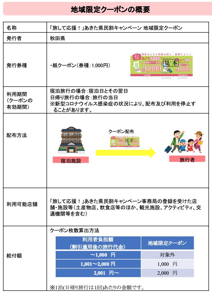 f:id:route108uemura:20210418101936j:plain