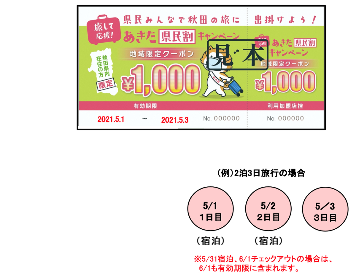 f:id:route108uemura:20210418102554j:plain
