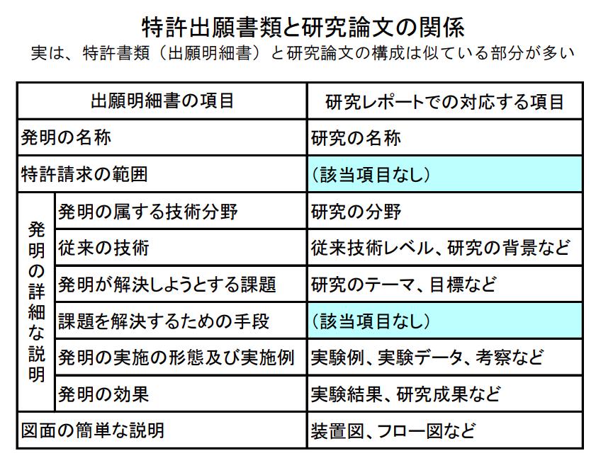 f:id:route66-jp:20180611180416p:plain