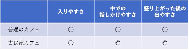f:id:route66-jp:20190728083957p:plain