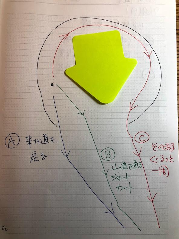 f:id:route66-jp:20190729072219p:plain