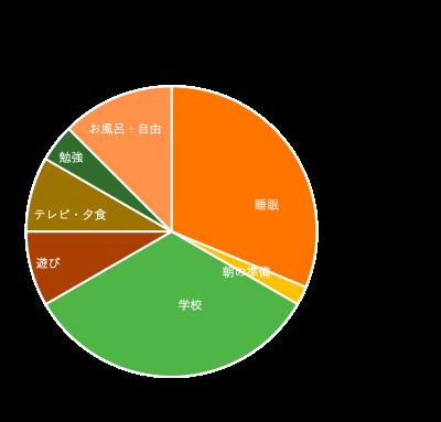f:id:route66-jp:20190816164809p:plain