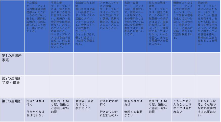 f:id:route66-jp:20190830195806p:plain