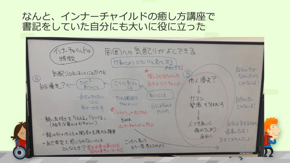 f:id:route66-jp:20191002160306p:plain
