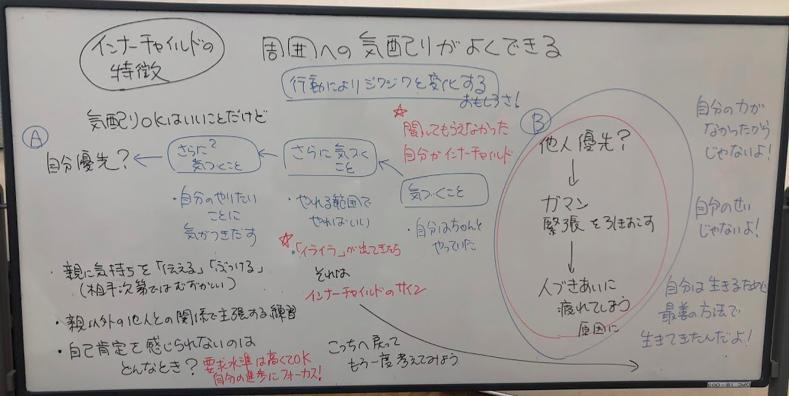 f:id:route66-jp:20191024211654p:plain