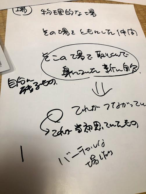 f:id:route66-jp:20210510211140p:plain