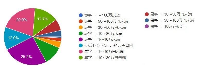 f:id:roy:20191202105303j:plain