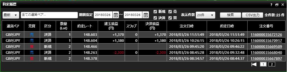 f:id:rozsa0302:20180326235028p:plain