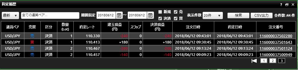 f:id:rozsa0302:20180612224449p:plain