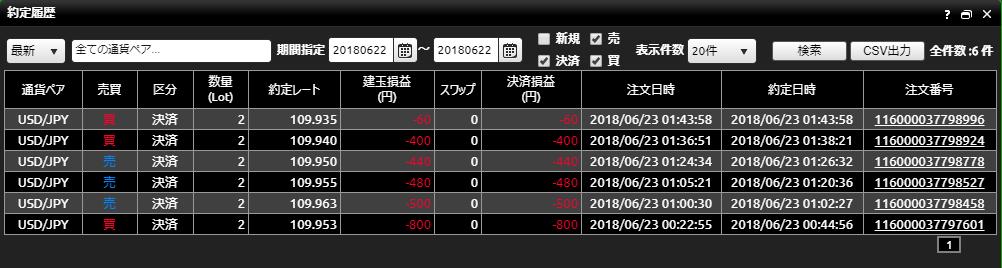 f:id:rozsa0302:20180624215317p:plain