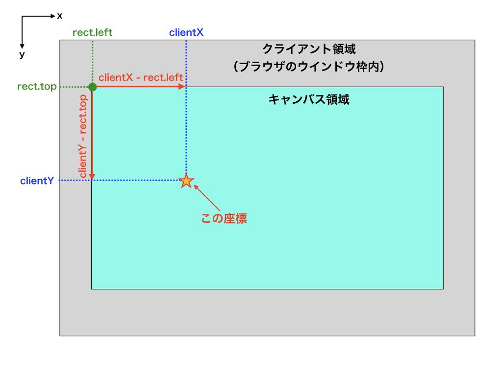 f:id:rozured:20201113004702p:plain:w512:h384
