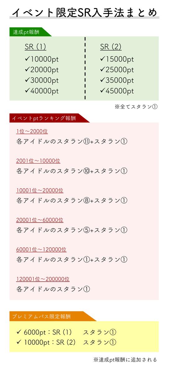 f:id:rrr19533739:20200619211625p:plain