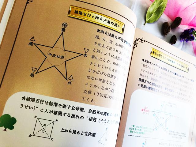 四大元素と陰陽五行