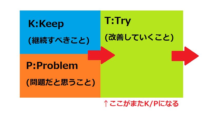 f:id:rs_tukki:20181204161701p:plain