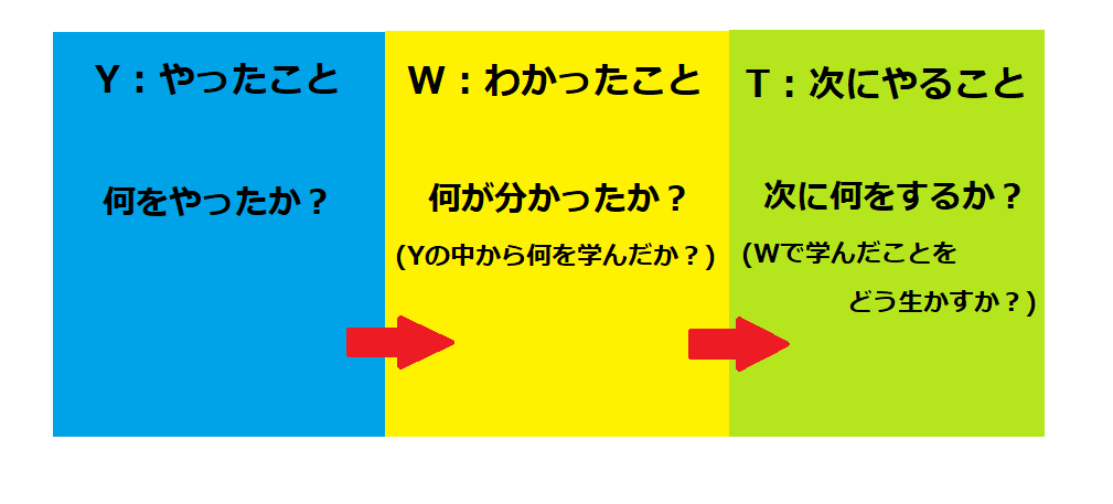 f:id:rs_tukki:20190820131806p:plain
