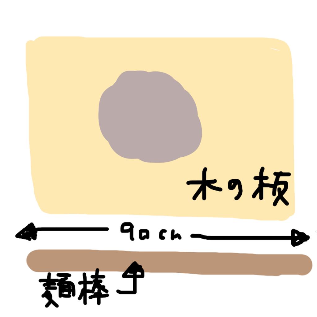 f:id:rsk26-blog:20170328153005p:image