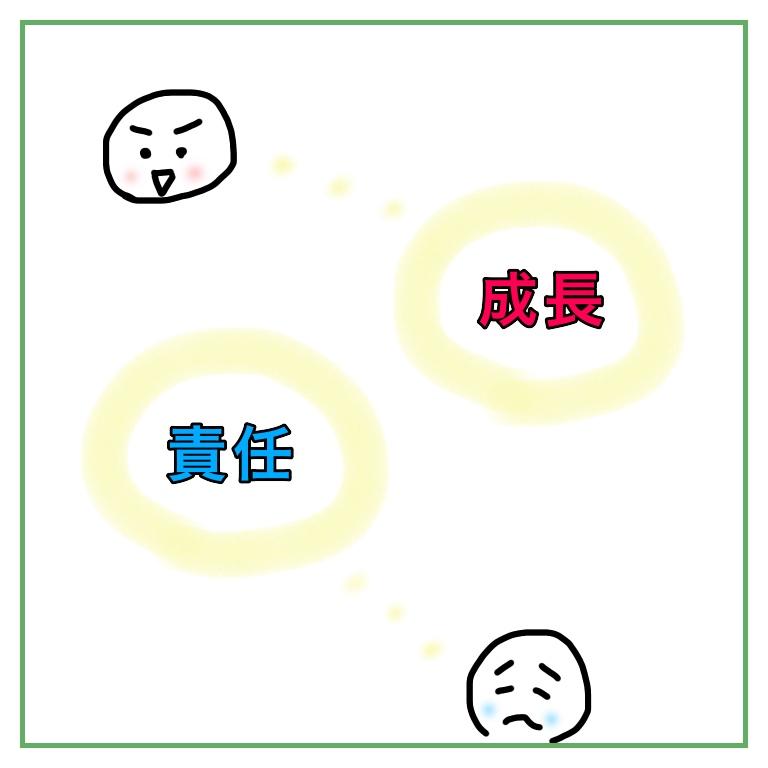 f:id:rsk26-blog:20180508194633j:plain