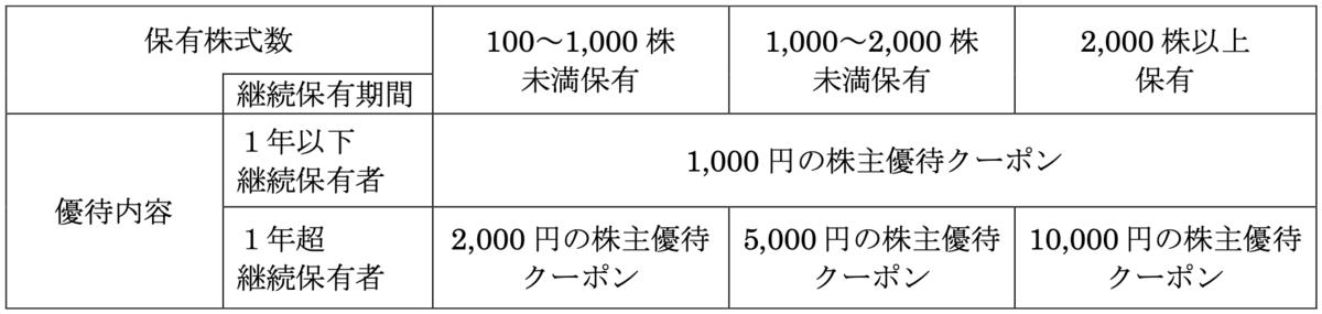 f:id:rskat:20200219215902p:plain