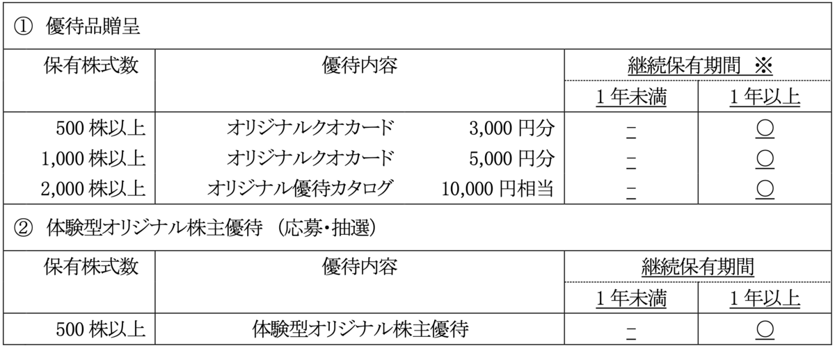 f:id:rskat:20200219220330p:plain