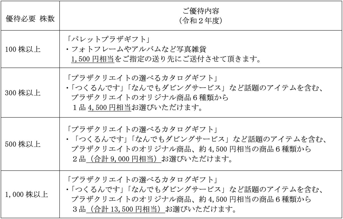 f:id:rskat:20200219220501p:plain