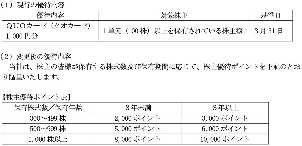f:id:rskat:20200226192656p:plain