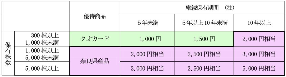 f:id:rskat:20200226193147p:plain