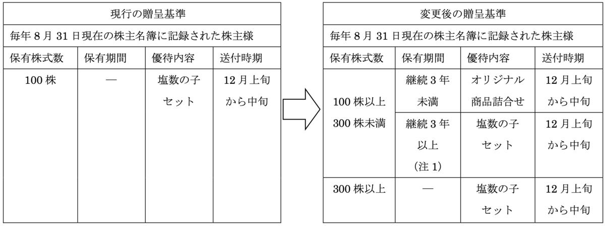 f:id:rskat:20200229094052p:plain