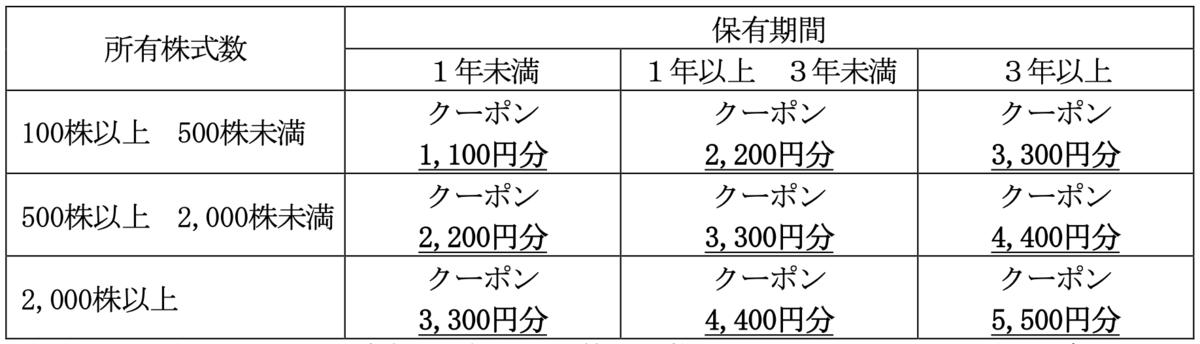 f:id:rskat:20200229094532p:plain