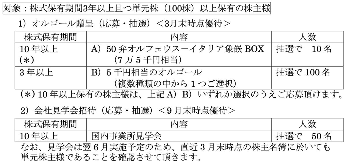 f:id:rskat:20200306192214p:plain