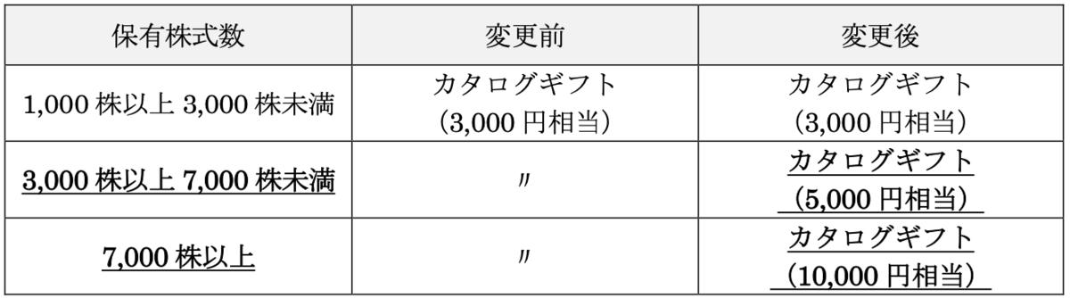 f:id:rskat:20200318194710p:plain
