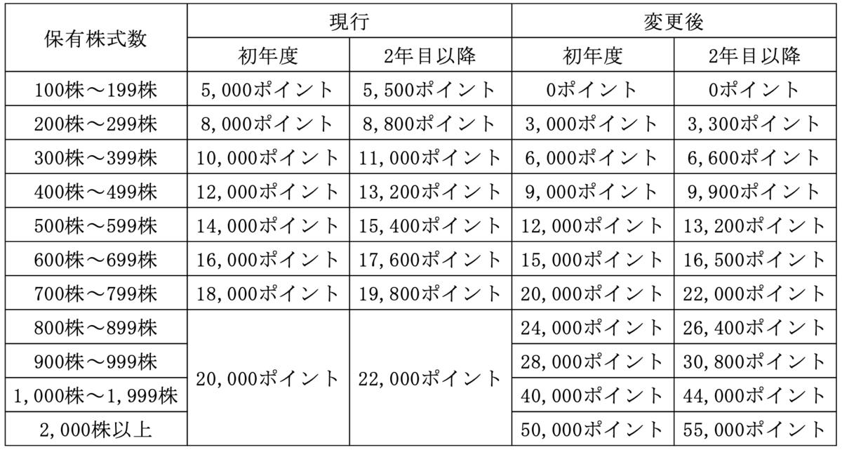 f:id:rskat:20200418102321p:plain