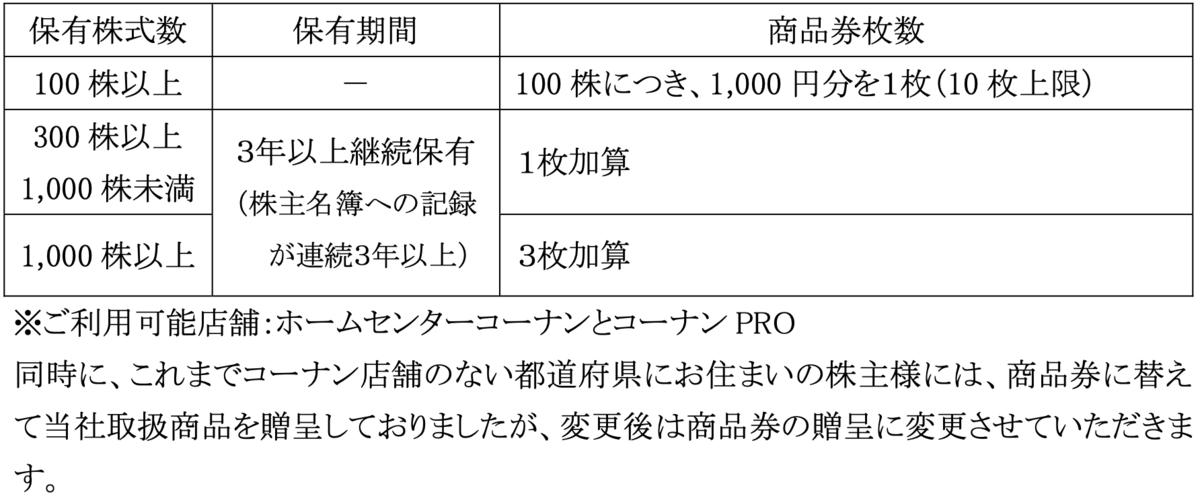 f:id:rskat:20200418103251p:plain