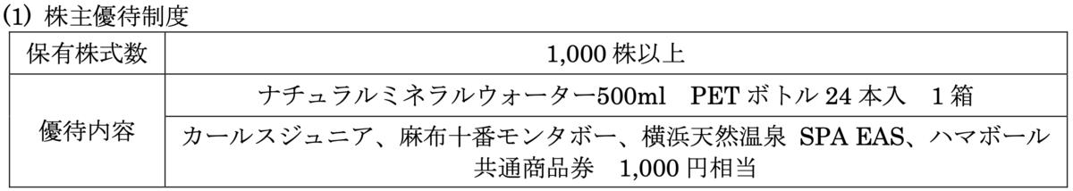 f:id:rskat:20200426225720p:plain