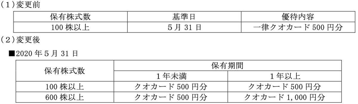 f:id:rskat:20200524215538p:plain