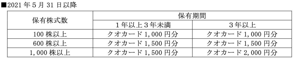 f:id:rskat:20200524215645p:plain