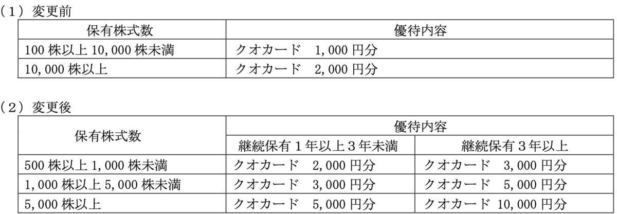f:id:rskat:20200601220743p:plain