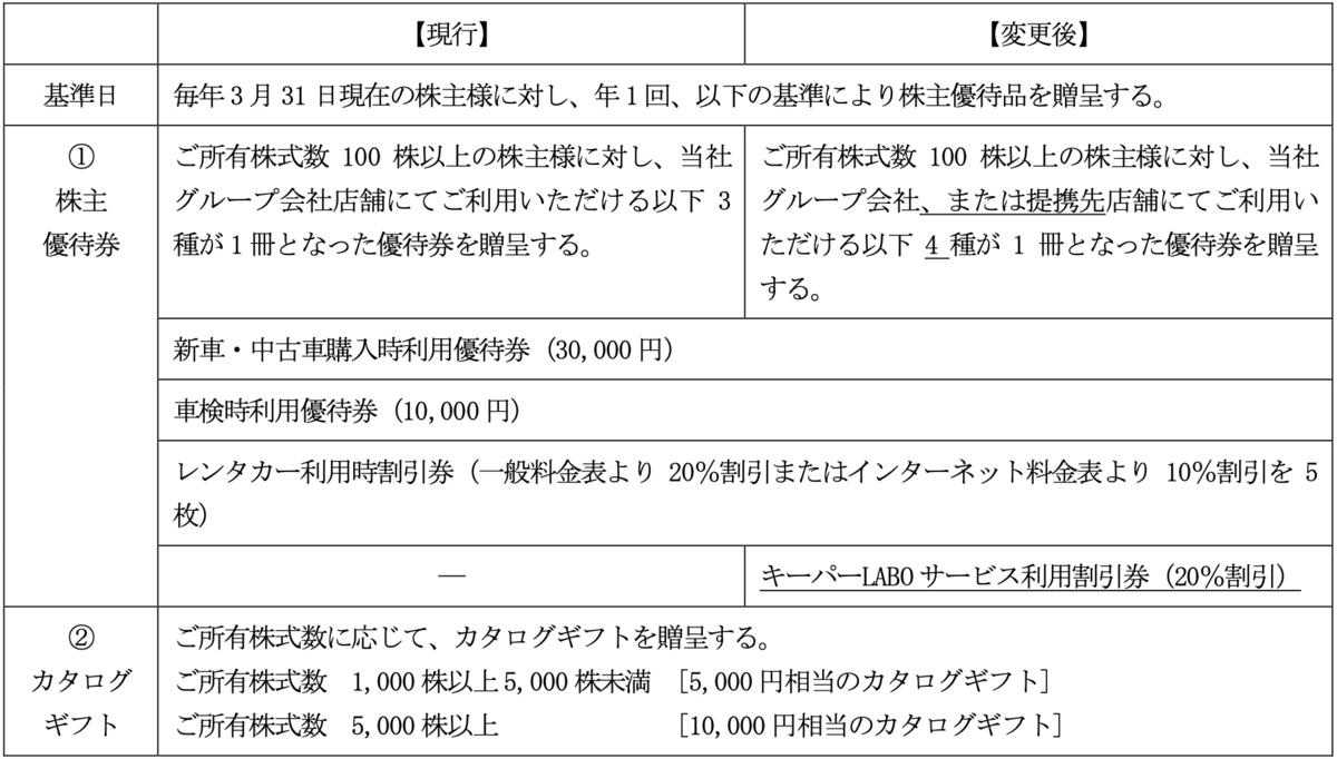 f:id:rskat:20200601221024p:plain