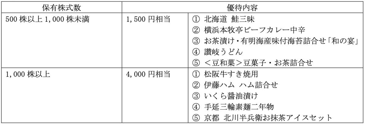 f:id:rskat:20200608213645p:plain