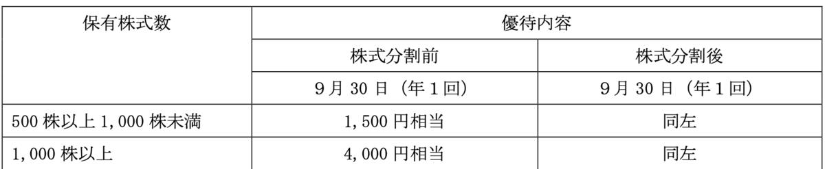 f:id:rskat:20200608213808p:plain