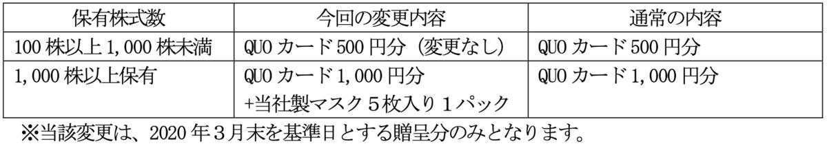 f:id:rskat:20200619204743p:plain