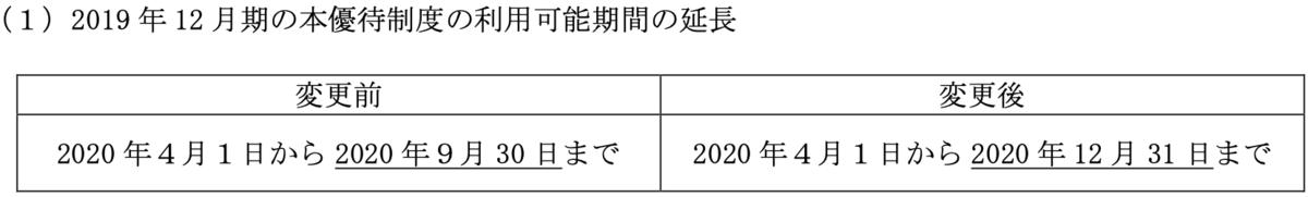 f:id:rskat:20200619210138p:plain