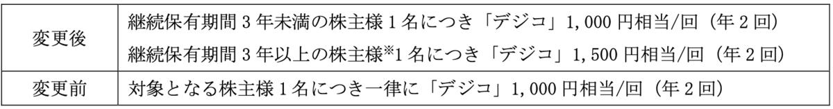 f:id:rskat:20200629070906p:plain