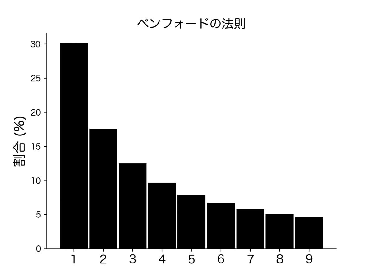 f:id:rst76:20200809215316p:plain