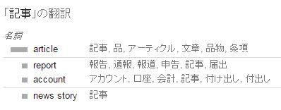 Google翻訳結果の関連項目,名詞