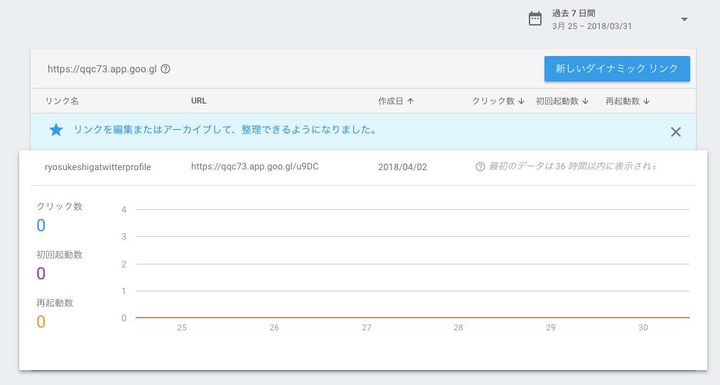 Firebaseで短縮URLを作るための手順その16
