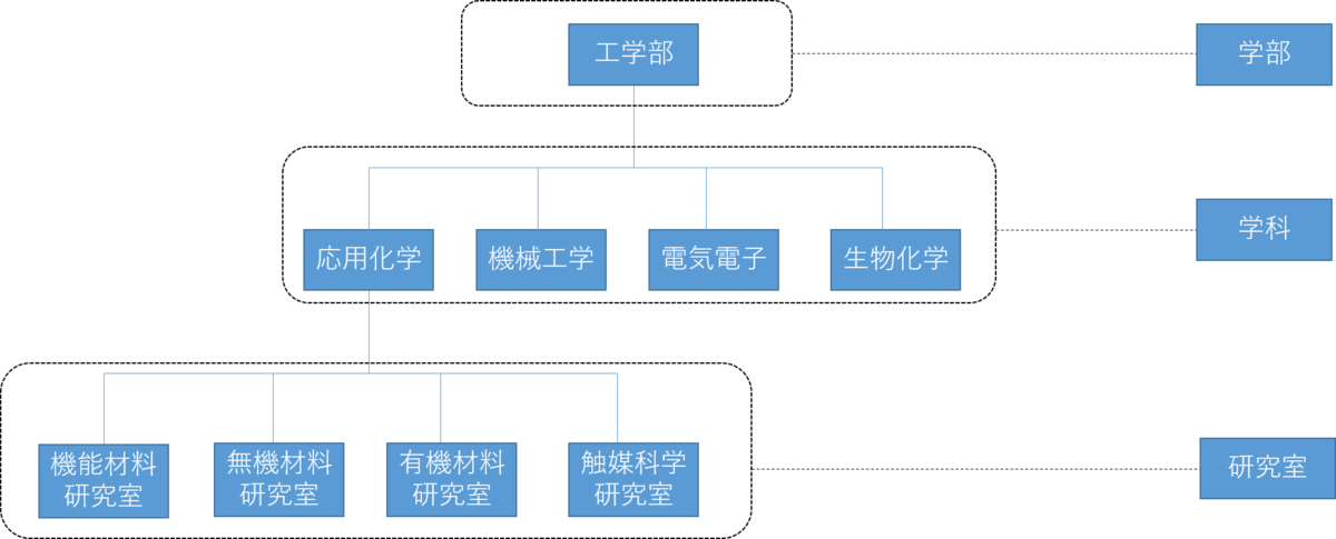 f:id:rt-takahashi:20190805225451p:plain